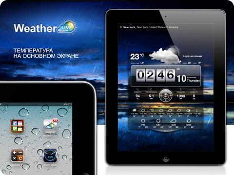 Kak uznat` prognoz pogody` v vashem gorode